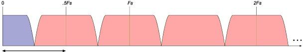 EarLevel_Spectrum2xNoFilter